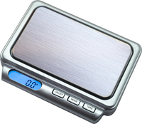 Image Pocket Scales