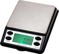Image Digital Carat Scales